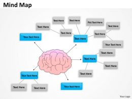 Mindmap impression diagram