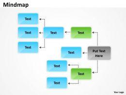 Mindmap print diagram