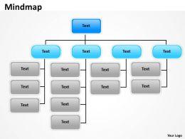 Mindmap rough draft