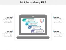 Mini Focus Group Ppt