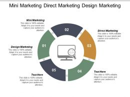 Mini Marketing Direct Marketing Design Marketing Marketing Information Cpb