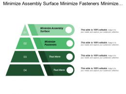 Minimize Assembly Surface Minimize Fasteners Minimize Assembly Direction
