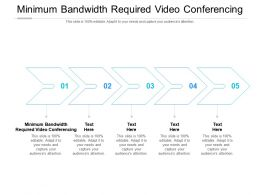 Minimum Bandwidth Required Video Conferencing Ppt Powerpoint Presentation Model Templates Cpb