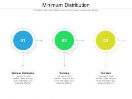 Minimum Distribution Ppt Powerpoint Presentation Ideas Slide Cpb