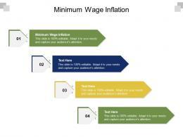 Minimum Wage Inflation Ppt Powerpoint Presentation Professional Slide Portrait Cpb