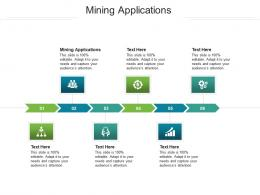 Mining Applications Ppt Powerpoint Presentation File Influencers Cpb