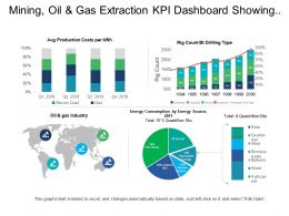 Mining Oil And Gas Extraction Kpi Dashboard Showing Average Production Costs And Energy Consumption