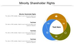 Minority Shareholder Rights Ppt Powerpoint Presentation Model Example Topics Cpb