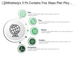 Mintzbergs 5 Ps Contains Five Steps Plan Ploy Pattern