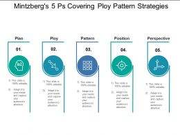 Mintzbergs 5 Ps Covering Ploy Pattern Strategies