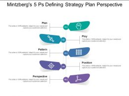 Mintzbergs 5 Ps Defining Strategy Plan Perspective