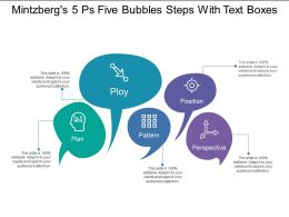 Mintzbergs 5 Ps Five Bubbles Steps With Text Boxes