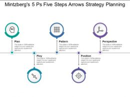 Mintzbergs 5 Ps Five Steps Arrows Strategy Planning