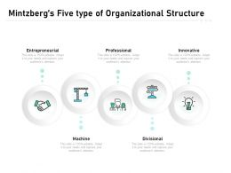 Mintzbergs Five Type Of Organizational Structure