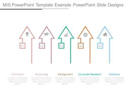 Mis Powerpoint Template Example Powerpoint Slide Designs