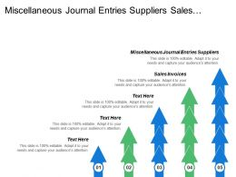 Miscellaneous Journal Entries Suppliers Sales Invoices Accounting Profile Center