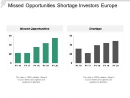 Missed Opportunities Shortage Investors Europe Gold Rates Expert Cpb