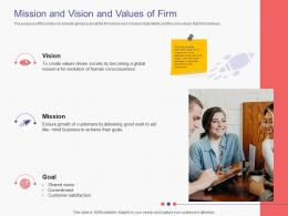 Mission And Vision And Values Of Firm Business Handbook Ppt Powerpoint Presentation Ideas