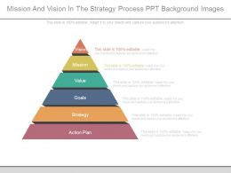 Mission And Vision In The Strategy Process Ppt Background Images