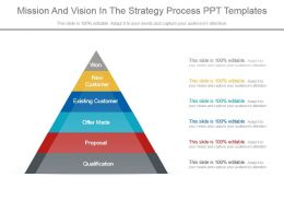 Mission And Vision In The Strategy Process Ppt Templates