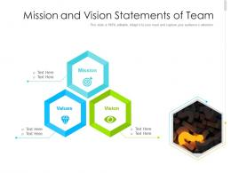 Mission And Vision Statements Of Team