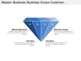 Mission Business Business Scope Customer Targeting Strategic Agenda