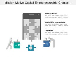 Mission Motive Capital Entrepreneurship Creates Loyalty Company Aspirations