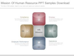 mission of human resource ppt samples download