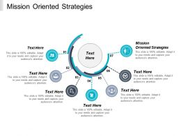 Mission Oriented Strategies Ppt Powerpoint Presentation Icon Background Designs Cpb