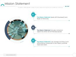 Mission Statement Company Ethics Ppt Rules