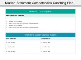 Mission Statement Competencies Coaching Plan Template