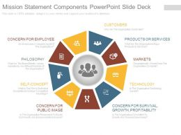 Mission Statement Components Powerpoint Slide Deck
