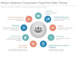 Mission Statement Components Powerpoint Slide Themes