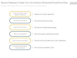 Mission Statement Create Your Own Mission Worksheet Powerpoint Slide