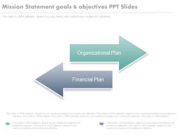 Mission Statement Goals And Objectives Ppt Slides