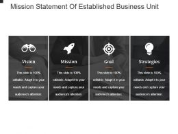 Mission Statement Of Established Business Unit Powerpoint Slide Designs