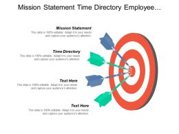 Mission Statement Time Directory Employee Engagement Unsustainable Development Cpb