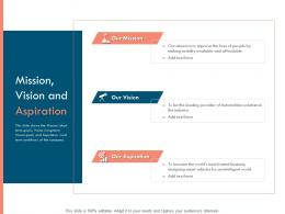 Mission Vision And Aspiration Ppt Powerpoint Presentation Infographics Layouts