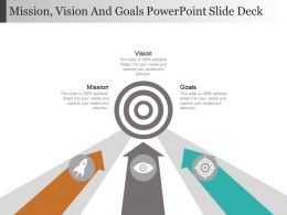 Mission Vision And Goals Powerpoint Slide Deck