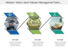 Mission Vision And Values Hexagonal Form Info Graphics