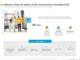 Mission Vision And Values Of Our Construction Company Global Ppt Powerpoint Presentation File Topics