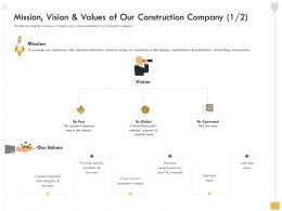 Mission Vision And Values Of Our Construction Company M2567 Ppt Powerpoint Presentation File Aids