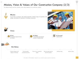 Mission Vision And Values Of Our Construction Company M2568 Ppt Powerpoint Presentation File Grid
