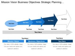 Mission Vision Business Objectives Strategic Planning Organizational Structure