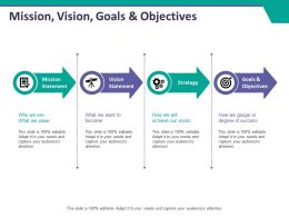 Mission Vision Goals And Objectives Ppt Layouts Styles