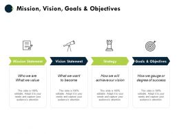Mission Vision Goals And Objectives Statement Strategy Ppt Powerpoint Presentation Layouts Tips