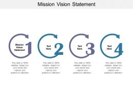 Mission Vision Statement Ppt Powerpoint Presentation Slides Layouts Cpb