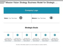 Mission Vision Strategy Business Model For Strategic Planning Of Process