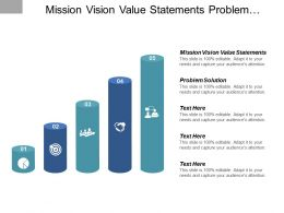 Mission Vision Value Statements Problem Solution Project Management Cpb
