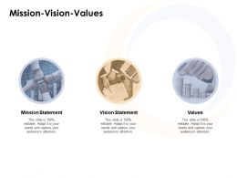 Mission Vision Values L641 Ppt Powerpoint Presentation Professional